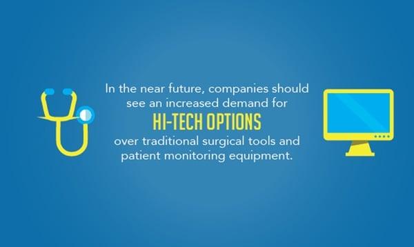 High tech medical devices-Mexico