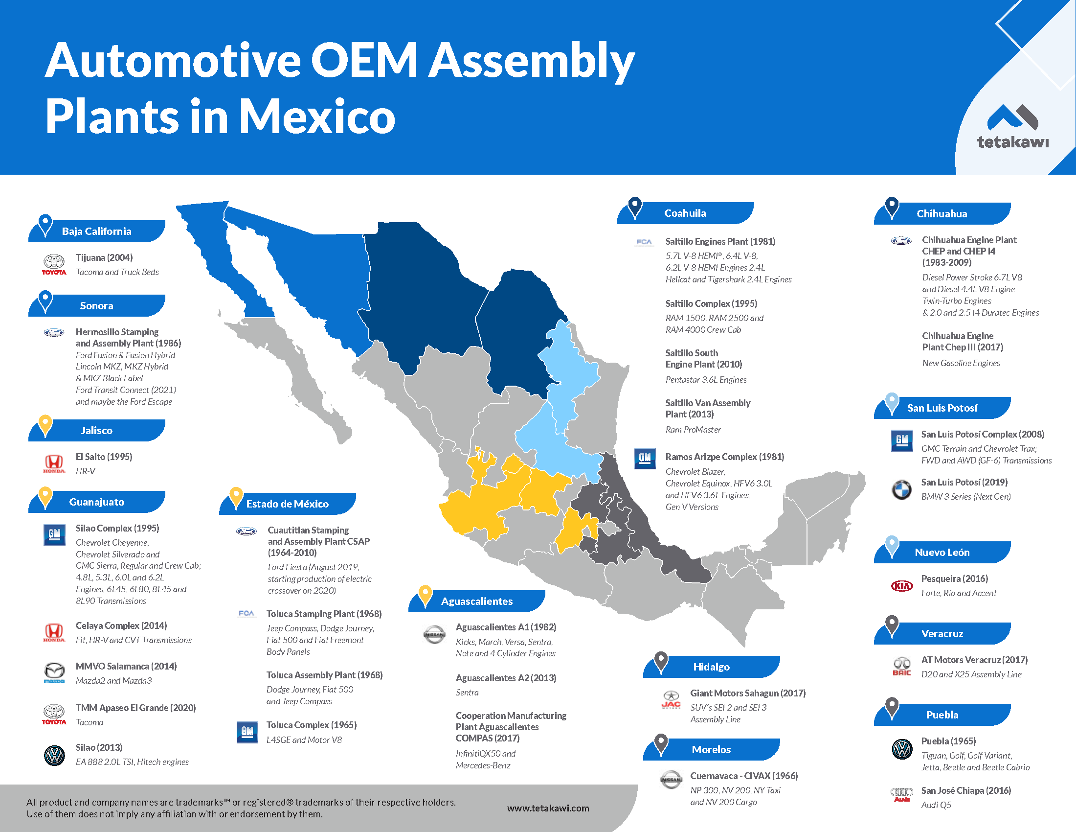 Map of Automotive Assembly Plants in Mexico
