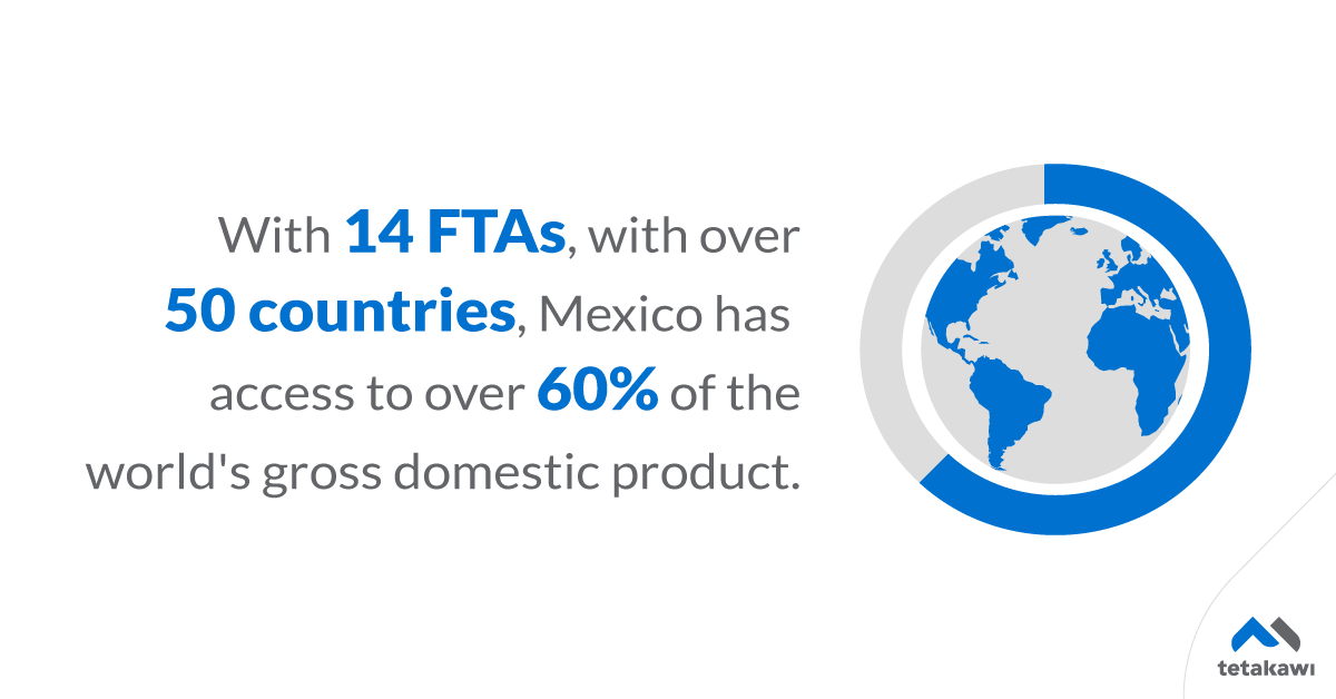 Mexico has 14 Free Trade Agreements-1
