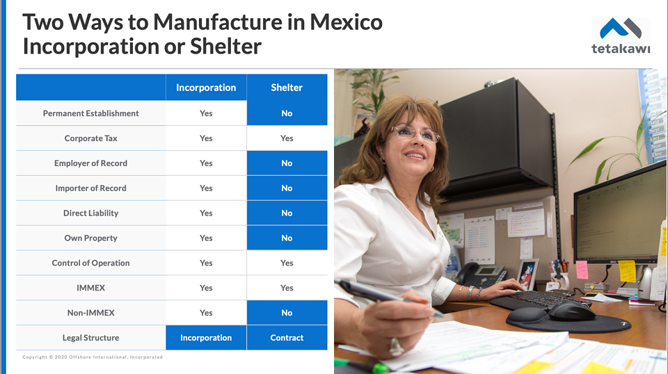 How To Manufacture in Mexico: Incorporation vs Shelter