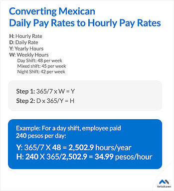 How to calculate daily and hourly wages in Mexico