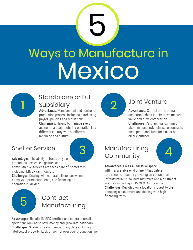 How to get started in the Mexico manufacturing industry